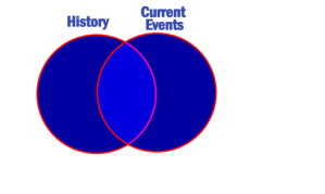 history-current-events